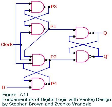 Positive Edge D Flip Flop using 6 NAND gates only