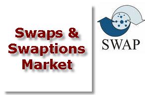 Swap & Swaptions