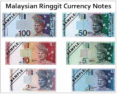 Forex trading malaysia currency converter