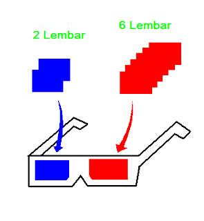 Cara Membuat Film 3D dan Kacamata 3D Sendiri Kacamata%20Mika