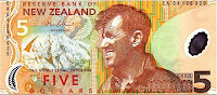 new zealand dollars paper money currency