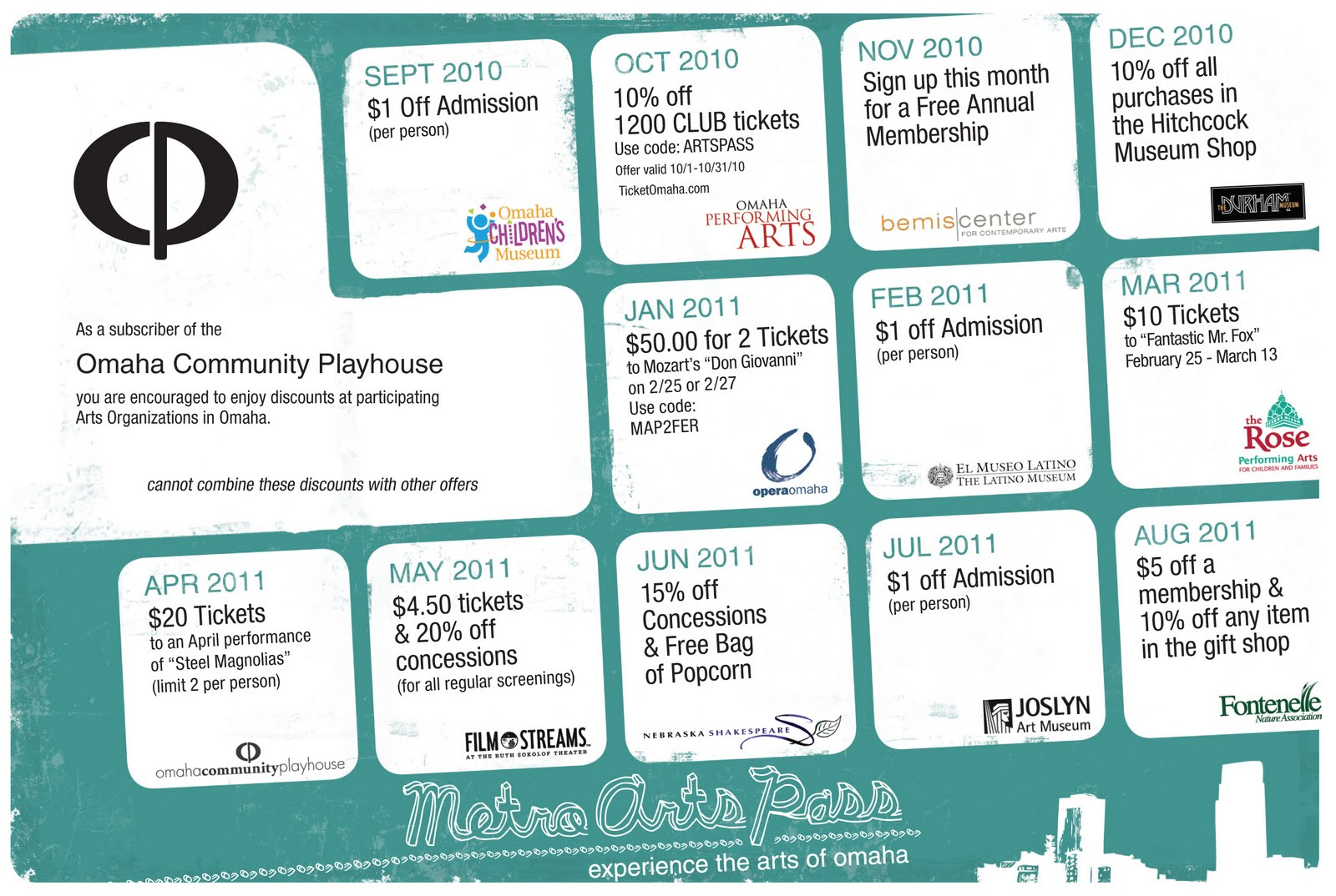Omaha community playhouse metro arts pass the metro arts pass is a fancy little card that gives you discounts at arts organizations around omaha every month metro arts pass holders get to enjoy a fandeluxe Choice Image