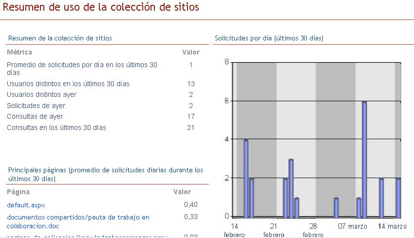 [Captura+de+pantalla+2010-03-16+a+las+16.10.58.png]