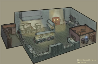 pointinline: Kitchen Layout Thumbnail