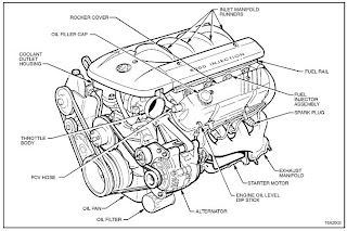 Volvo Penta 5 7 Marine Engine on mercruiser 3 0 distributor diagram