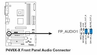 computers help  front control panel