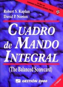 Cuadro de Mando Integral - Balanced Score Card