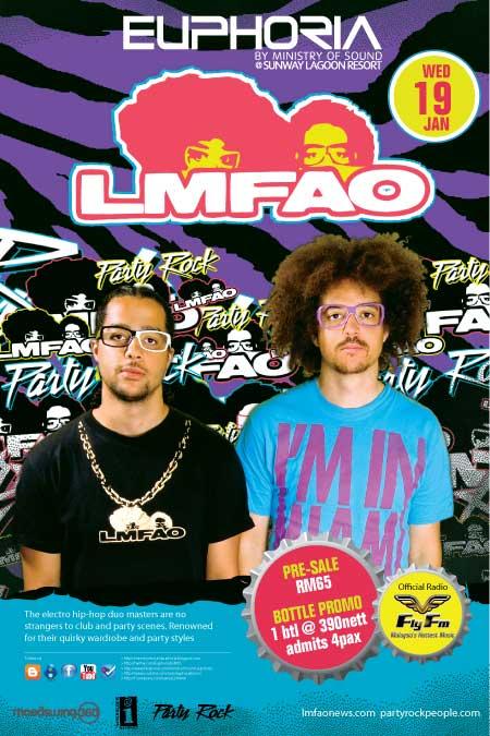 Letra Traducida de LMFAO - I'm in Miami bitch