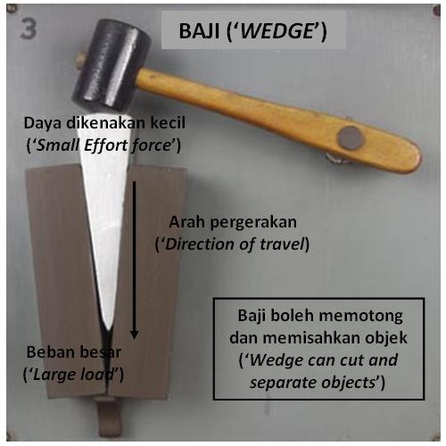 Mesin Ringkas - BAJI ('WEDGE')