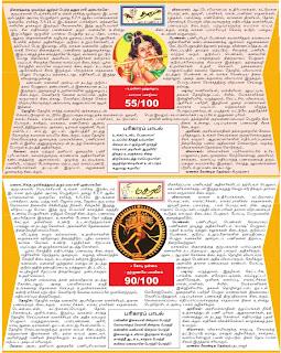 Palan in Tamil Language http://onmilwiki.com/guru/guru-peyarchi-palan