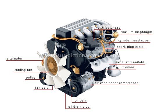 Horsepower Vs Torque Whats The Difference besides 380596606403 in addition more 816225 besides 270427152597545060 together with 1969 Chevelle Tach Wiring Diagram. on dodge challenger engine diagram