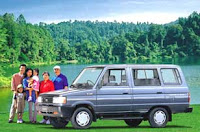 Toyota Kijang Generasi 3 (1986 - 1996)