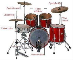 batterie percussioni
