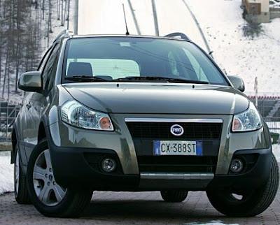 Fiat Sedici Car Wallpaper Free