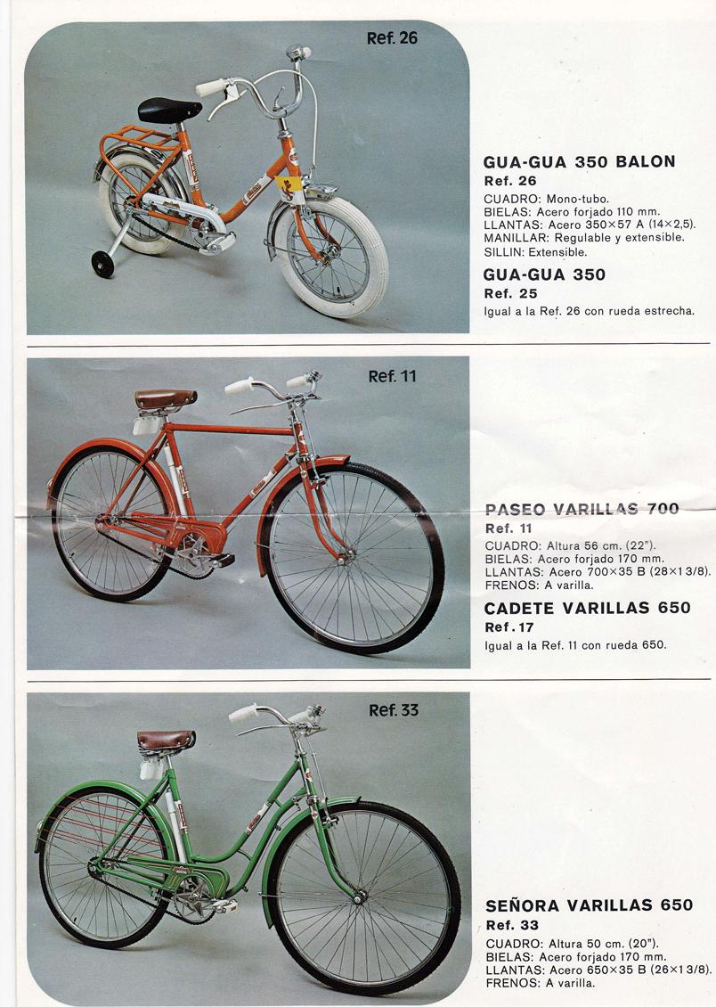 Catalogo bicicletas antiguas imagui for Bicicletas antiguas nuevas