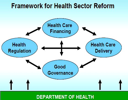 health sector reform Health sector reforms in uganda  pay reform, transparent  and decentralised human resource management primary health care and health sector reforms.