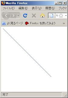 SWFRendererで描画した線