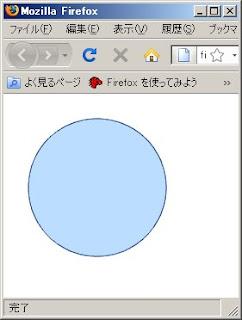 SWFRendererで描画した円