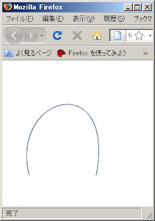 SWFRendererで描画したcubic curve