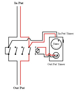 Elektronika listrik timer gb menjalankan kontaktor magnet menggunakan timer ccuart Gallery