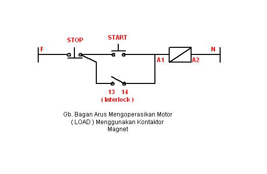 Elektronika listrik kontaktor magnet gb rangkaian menjalankan beban secara berurutan menggunakan kontaktor magnet ccuart Gallery