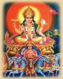 Deus Surya