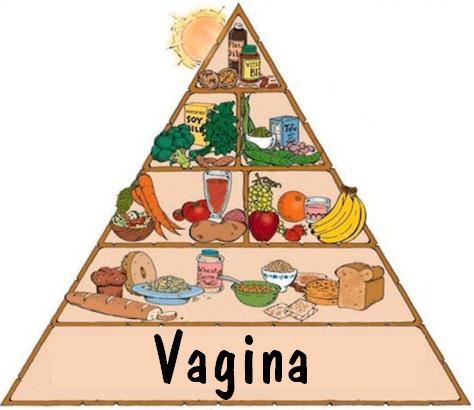 http://1.bp.blogspot.com/_cIsGzrRrrek/TRn3VSNk9CI/AAAAAAAAF8o/JJT9QxvTwoM/s1600/vagina.JPG