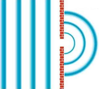 ondas planas através de um orifício