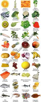 40 alimentos para você viver mais