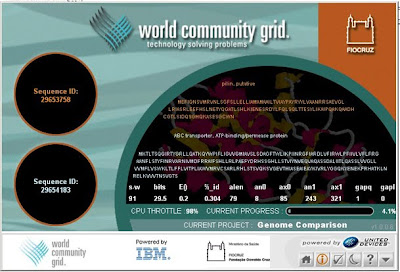 Comparao genmica. Projeto da Fiocruz que usou o World Community Grid