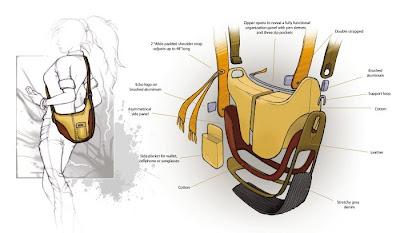 Andres-Parada-concept-development-wacom-design-exposed-design-exposed-industrial-design-2