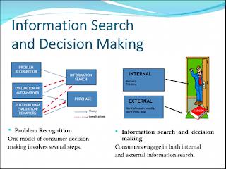 decision searchcom