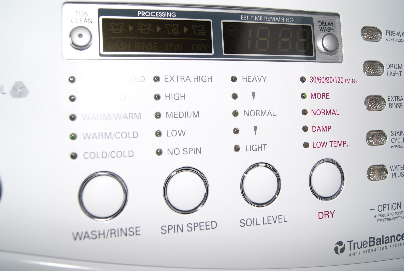 soil level on washing machine