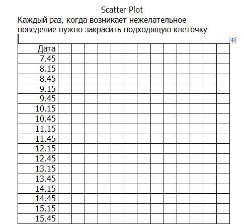 Скаттер-Плот - Scatter Plot
