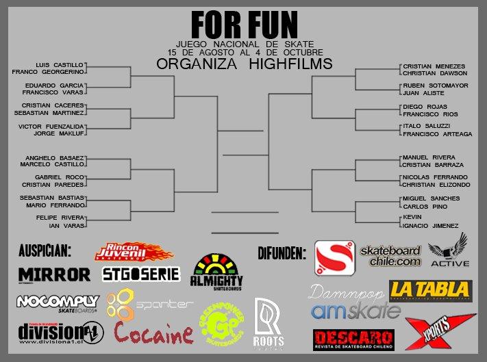 [skate+for+fun+DEFINITIVOcon+logo+nuevo.jpg]