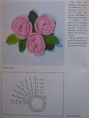 описание вязания цветов