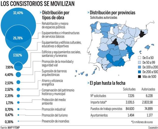 Mochila de arquitecto trabajo contra la crisis - Trabajo para arquitectos en espana ...