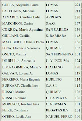 Goleadoras 1997-2009