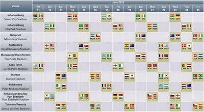 Jadwal lengkap piala Dunia 2010