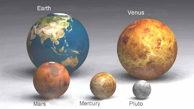 comparision of size between earth, venus, mars, mercury and pluto