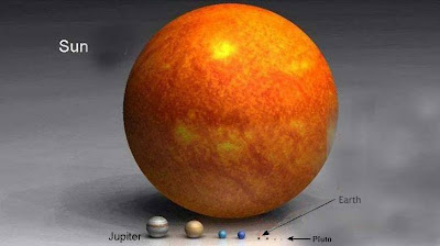 sun size compare to all planet in solar system