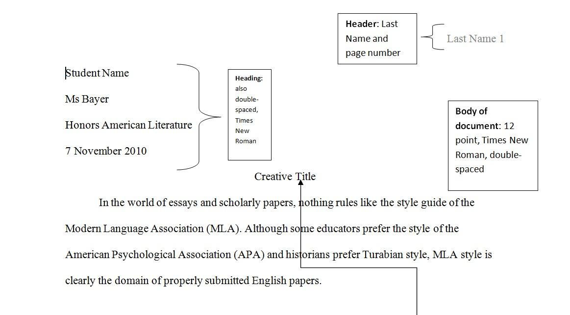 mla style heading and title Mla heading format paper provides examples and guidelines an essay written in mla style does not require a title but a heading that appears on the first page and.