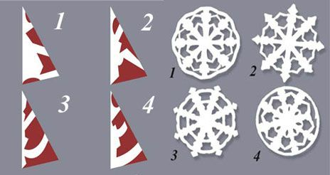 Diy holiday room decorations moravian college for How to make a real paper snowflake