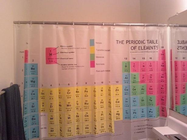 http://1.bp.blogspot.com/_cwqjRhpwldY/THt5NMr70KI/AAAAAAAAKdE/Q2wxIVQ929g/s1600/tabla_periodica.jpg