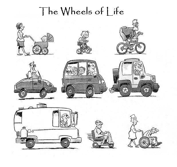 http://1.bp.blogspot.com/_cwqjRhpwldY/TOLMX6XxdEI/AAAAAAAALAM/64_ijX6tzd0/s1600/las-ruedas-de-la-vida.jpg