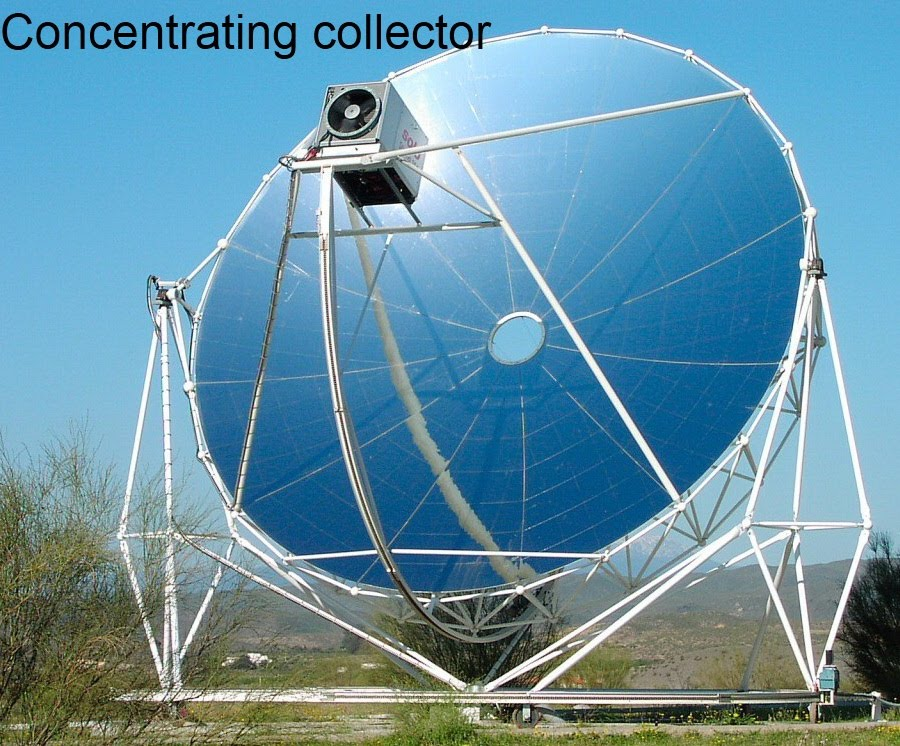 Interesting energy facts: Solar collector facts