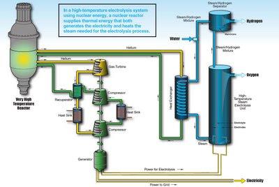 reverse electrolysis method using salt for gold refining in circuit boards