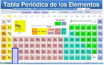 Al el qumico pedaso tabla periodica pedaso tabla periodica urtaz Image collections