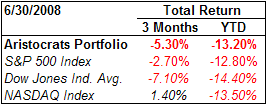 dividend aristocrats year to date performance summary June 30, 2008