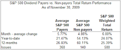 dividend payers versus non payers November 2009